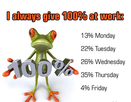 100 Percent at Work Funny Good Morning Quotes